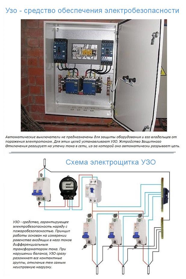 Средство защиты электрооборудования и людей